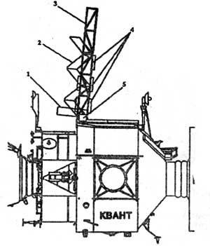 Nosník Rapana (legenda: 1-transportní poloha, 2-prozatímní poloha, 3-pracovní poloha, 4-kontejnry s vědeckou aparaturou, 5-ovládací pult)