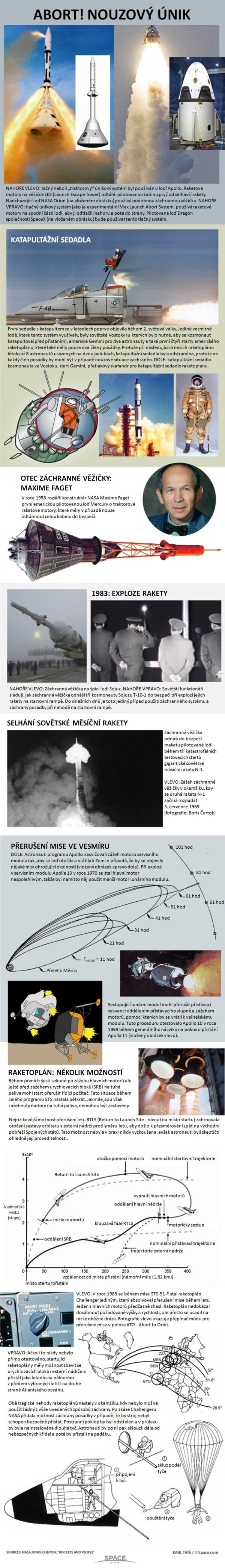 přehled způsobů záchrany posádek kosmických lodí