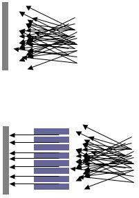 Schéma funkce mřížkového kolimátoru.