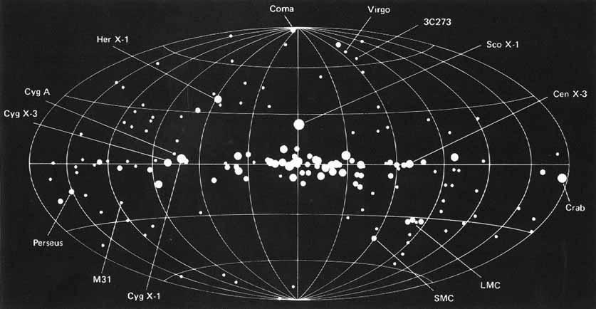 První rentgenová mapa oblohy