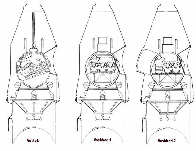 Obrázek, na kterém je vidět prostorové řešení Vostoků, Voschodu-1 a Voschodu-2. Všimněte si sedadel, pootočených o 90°oproti sedadlu ve Vostoku. Obrázek však obsahuje malou nepřesnost- osoby, zobrazené ve Voschodu-2, na sobě nemají skafandry. Ve skutečnosti měli oba členové posádky skafandry po celou dobu letu.