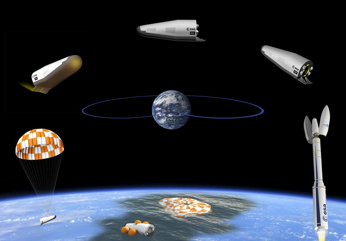 Plánovaný průběh prvního testovacího letu IXV.