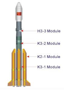 Jedna z mála ilustrací rakety Čchang čeng 7
