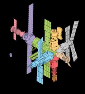 Schéma konečné podoby Miru