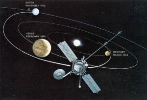 Sonda Mariner 10 a její cesta kolem Venuše k Merkuru.