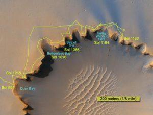 Cesta okolo kráteru Victoria. Opportunity strávila diaľkovým skúmaním tohto kráteru pol roka.