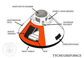 Nákres vesmírnej kapsule Tycho Deep Space