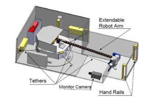 Nákres robota s popisky