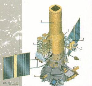 Ruská rentgenová sonda GRANAT