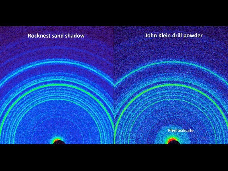 Porovnání dvou vzorků vložených do laboratoře CheMin. Vlevo vidíte písek z duny Rocknest. Vpravo je materiál odvrtaný z kamene John Klein v lokalitě Yellowknife bay.