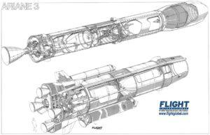 10. Kozmická Strojovňa - Rakety 80. rokov