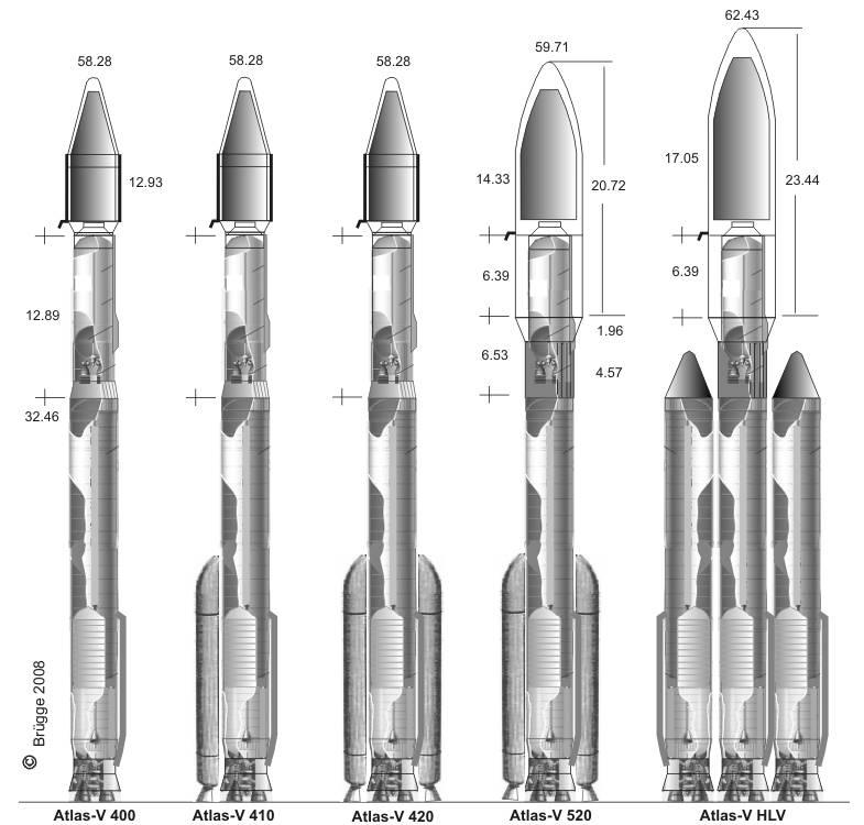 Grafika znázorňující jednotlivé verze rakety Atlas V. Té nuly na konci si nevšímejte - místo ní by se použila jednička, nebo dvojka.