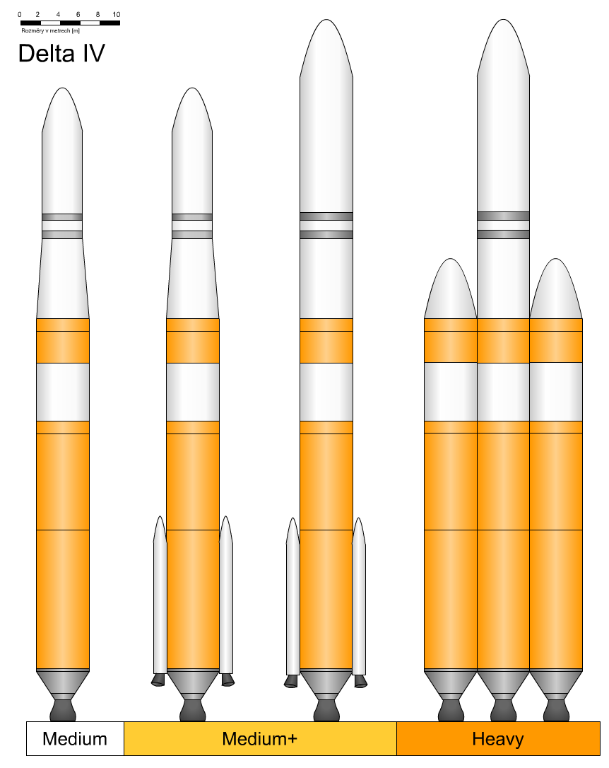 Varianty rakety Delta IV