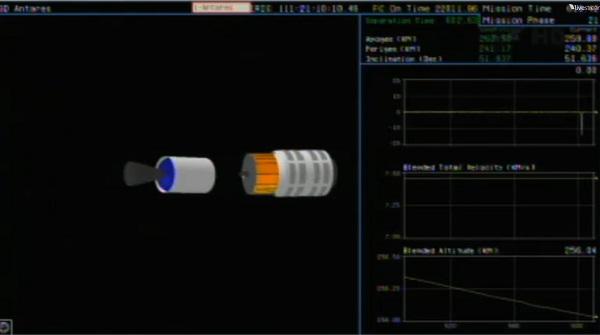 Je hotovo! Náklad se podle plánu odděluje na oběžné dráze. Raketa Antares svou premiéru zvládla.
