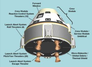 Rozložení motorů záchraného systému zdroj:spacesafetymagazine.com