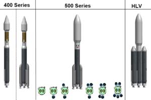 Znázornenie jednotlivých konfigurácií Atlasu V.
