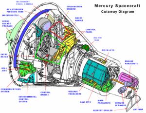 Schéma lode Mercury