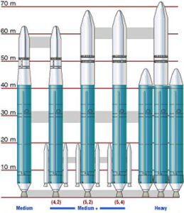 Rakety Delta-IV