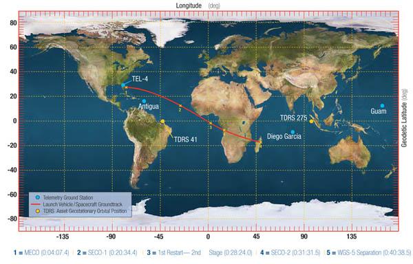 Znázorněná trajektorie letu při startu. Modré tečky znázorňují pozemní střediska, která budou zajišťovat přenos telemetrie z rakety. Žluté tečky zase označují místa, kde se nachází telekomunikační družice TDRS. I přes ně se budou posílat data při startu. Trajektorie rakety je vyvedena červenou linkou. Čísla na ní označují tyto události. 1 = MECO - vypnutí prvního stupně ( T+247 s), 2 = SECO - vypnutí druhého stupně (T+20:34 min), 3 = 1. znovuzážeh horního stupně (T+28:24 min), 4 = SECO 2 - vypnutí horního stupně (T+31:31min), 5 = oddělení WGS-5 od rakety (T+40:38 min)