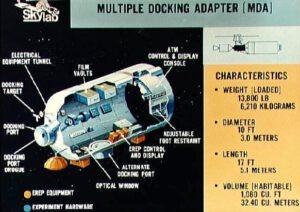 MDA dokovací modul Skylabu.