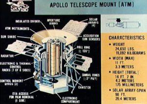 Staničný teleskop ATM.