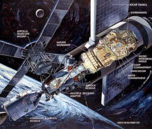 Prierez Skylabom. Na obrázku má oba solárne panely. V skutočnosti jeden z nich chýbal.