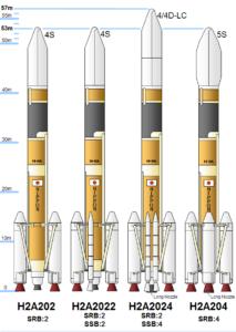 Štyri varianty rakety H-2A