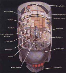 Prierez oytnou sekciou. Dole kyslíková nádrž, ktorá plnila funkciu odpadkového koša.