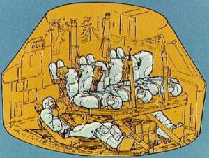 Takto by boli uložení astronauti, ak by bola potrebná záchranná misia. Pri štarte by na špici rakety Saturn-IB leteli iba dvaja. Po pripojení u Skylabu by zobrali svojich troch kolegov a na Zem by sa vrátili v tejto konfigurácii.