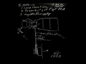 Jeden z raných návrhov stanice Skylab.