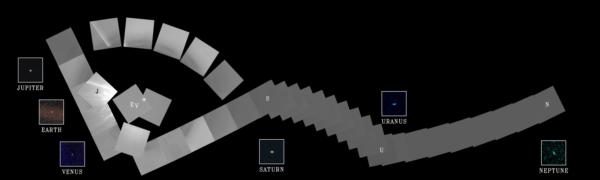 Mozaika snímkov zo sondy Voyager 1.