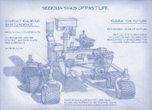 První hrubá vizualizace roveru 2020. Podobnost s vozítkem Curiosity je vidět na první pohled.