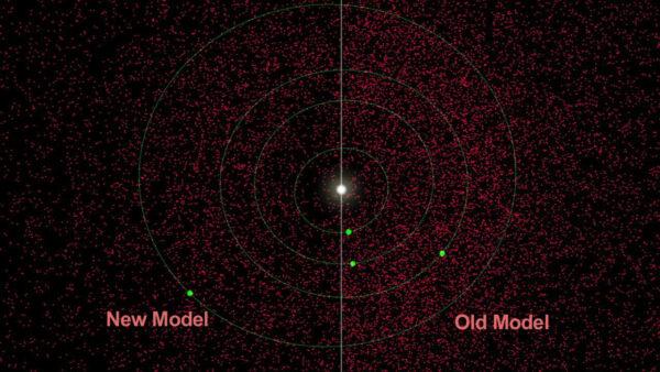 Před vypuštěním družice WISE se očekávalo, že kolem Země obíhá asi 35 000 asteroidů. Nová měření ale naznačují, že by jich mohlo být jen okolo 19 500.