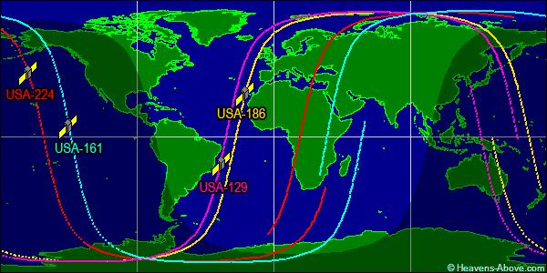 Oběžné dráhy momentálně aktivních družic třídy KH-11. Červenou barvu má USA-224, modrou USA-161, žlutou USA-186 a fialovou USA-129