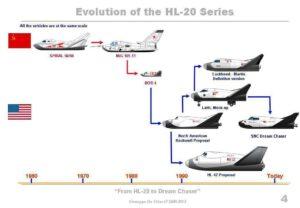 História raketoplánu Dream Chaser.