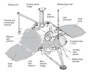 Infografika landeru MPL Zdroj: http://upload.wikimedia.org/
