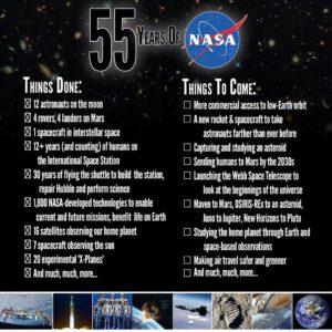 Významné milníky NASA