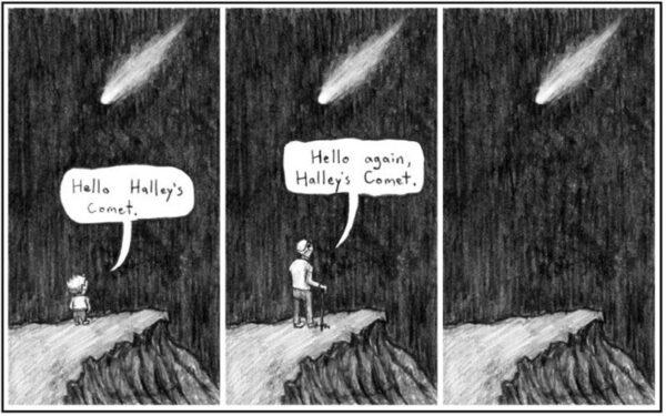 Hořkosladce poetické zachycení jedné z nejznámějších krátkoperiodických komet – Halleyovy komety s frekvencí průletu kolem Slunce 75-76 let.