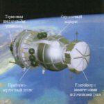 Foton-M zdroj: federalspace.ru
