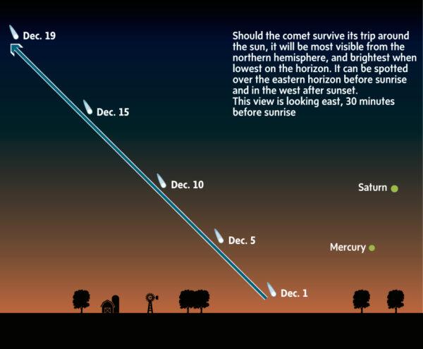 Uvidíme v těchto dnech kometu ISON?