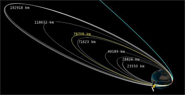 Mangalyaan na cestě k Marsu