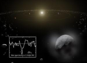 Umělecká představa planetky Ceres. Vlevo je vložený graf ukazující přítomnost vody.  Měření proběhla v říjnu 2011. Teleskop se pak v dalších měsících na Ceres zaměřil podrobněji.