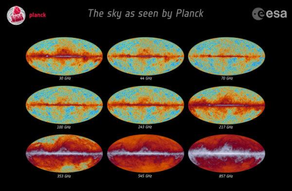 výsledky měření oblohy za prvních 15 měsíců mise. K měření použil Plank dva detektory: the Low Frequency Instrument (LFI) pracující na vlové délce 30 a 70 GHz a High Frequency Instrument (HFI) na frekvencích 100 a 857 GHz.