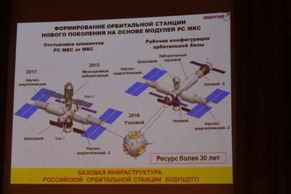 Jeden z reálnějších plánů - nové moduly pro ISS