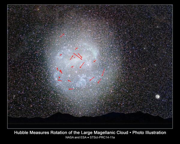 Na ilustraci jsou vyznačeny pohyby měřených hvězd. Čím delší šipka, tím větší rychlost pohybu.
