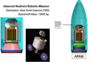 Sonda ARRM uložená pod aerodynamickým krytem