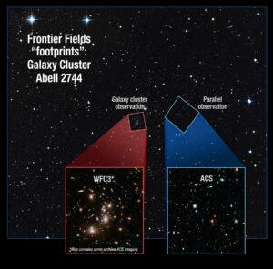 """prostorové rozložení obou polí WCF3 (červeně) a ACS (modře). Obě pole jsou snímána paralelně a po 6 měsících dojde k """"position swap"""" Na snímku je galaktický klastr Abel 2744"""