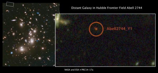 V pravém zvětšeném výřezu je nově objevena nejvzdálenější galaxie pojmenovaná Abell2744_Y1