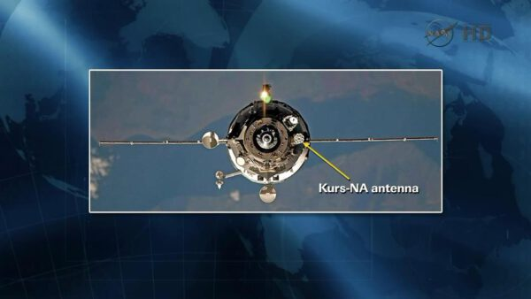 Grafika ukazující umístění antény systému Kurs-NA
