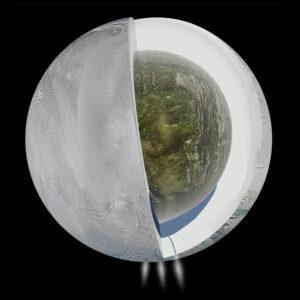 Průřez měsícem Enceladus ukazuje podpovrchový oceán u jižního pólu.